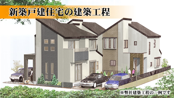 新築戸建住宅の建築工程